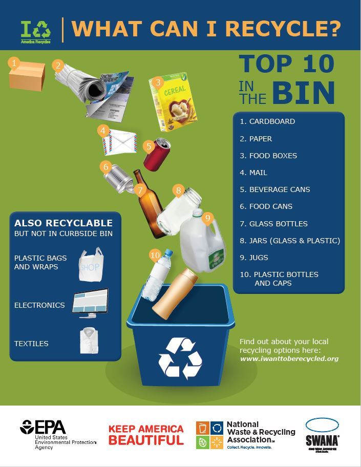 inforgraphic for recycling smarter flyer