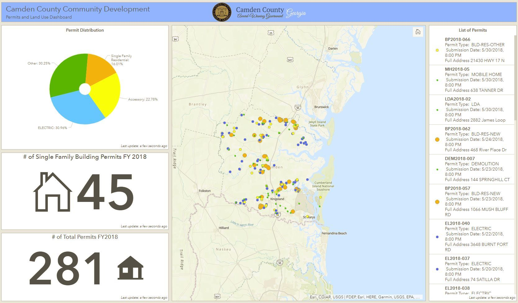 Permitting Dashboard Sample Image Showing Map and Graph